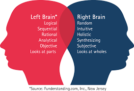 right brained 1